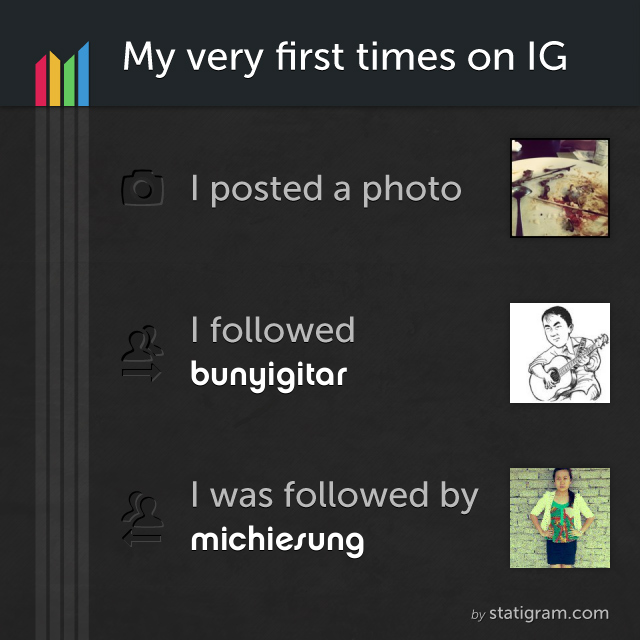 rungitom first Instagram activity